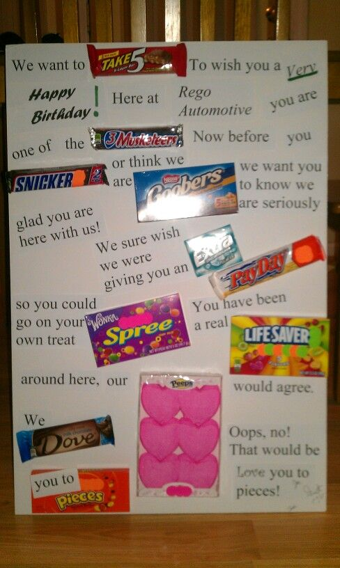 18th Birthday Poster Ideas Best Happy Wishes