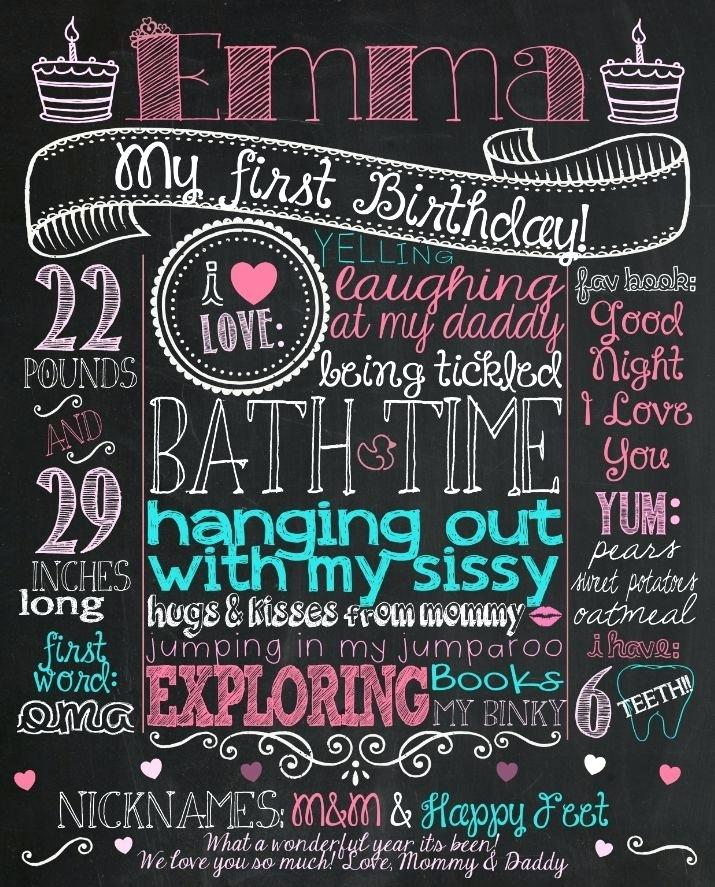 1st birthday poster template ; 1st-birthday-chalkboard-poster-template-1st-birthday-chalkboard-poster-template-first-birthday-poster