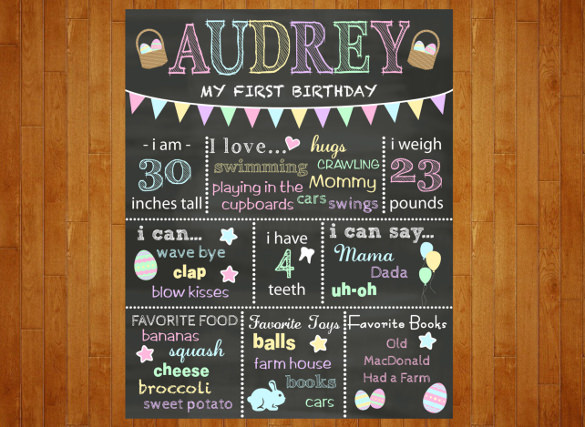1st birthday poster template ; Easter-1st-Birthday-Chalkboard-Poster-Example-template-Download