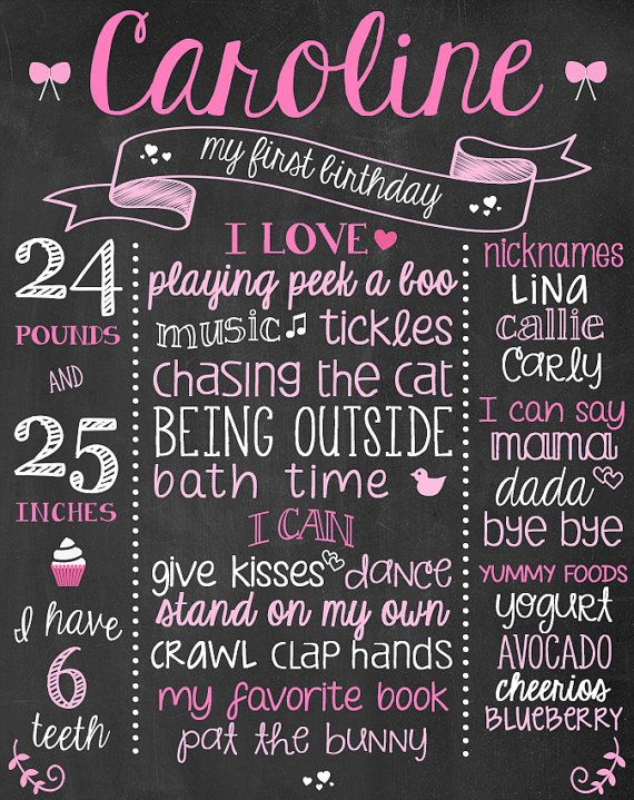 1st birthday sign ; 069703b0e98f2b1a9ccbd0c68dc50b85--st-birthday-signs-first-birthday-posters