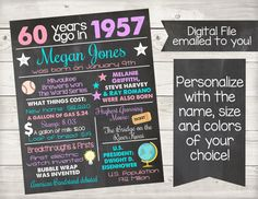 30th birthday signs to print ; a4a5833a9bebb0e411a4bbb5da3ca052--birthday-signs-th-birthday