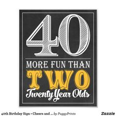 40th birthday signs ; 4812bb4f5e10733068d604bbcb01b3f1