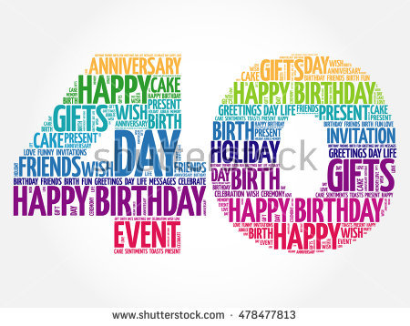 40th birthday wallpaper ; stock-vector-happy-th-birthday-word-cloud-collage-concept-478477813