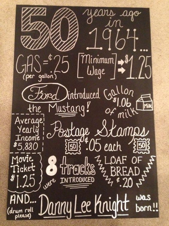 50th birthday sign ideas ; 39bd836ce30fb4f506b7857078f920a1