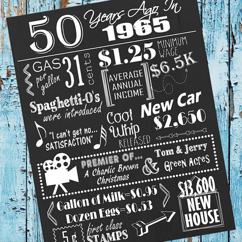 50th birthday sign ideas ; dc053c3ee3bc35bed3bf2e19c96938c8