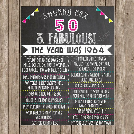 50th birthday sign ideas ; ee2a7b0145773dee02ee1c9a6b9dc258