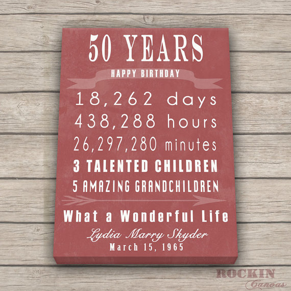 50th birthday sign ideas ; f1d31eb71d8866f889d8b9edc0d678d3