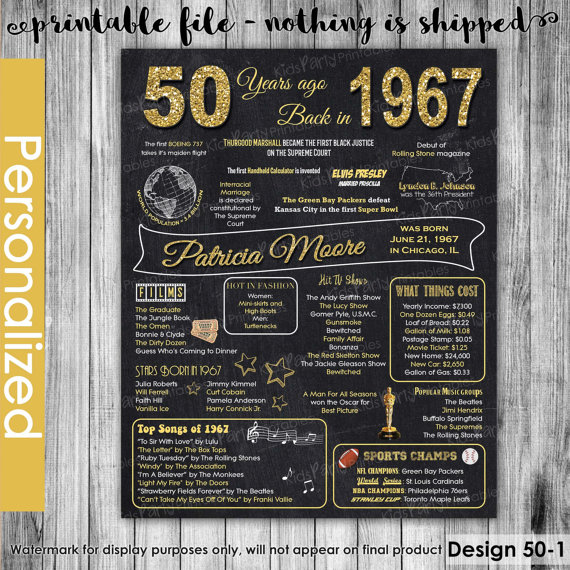 50th birthday sign ideas ; il_570xN
