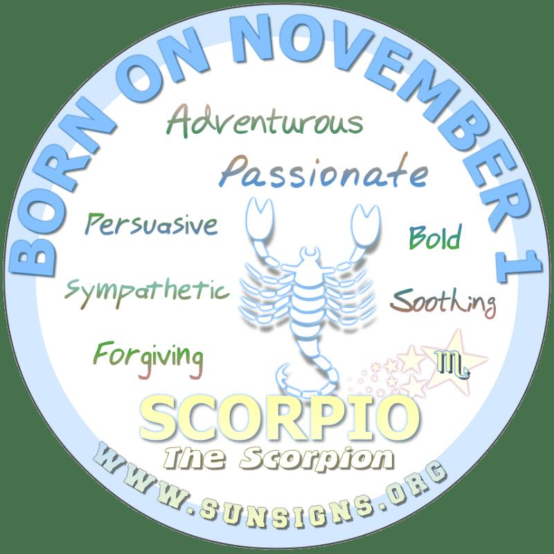 birthday horoscope signs ; november1