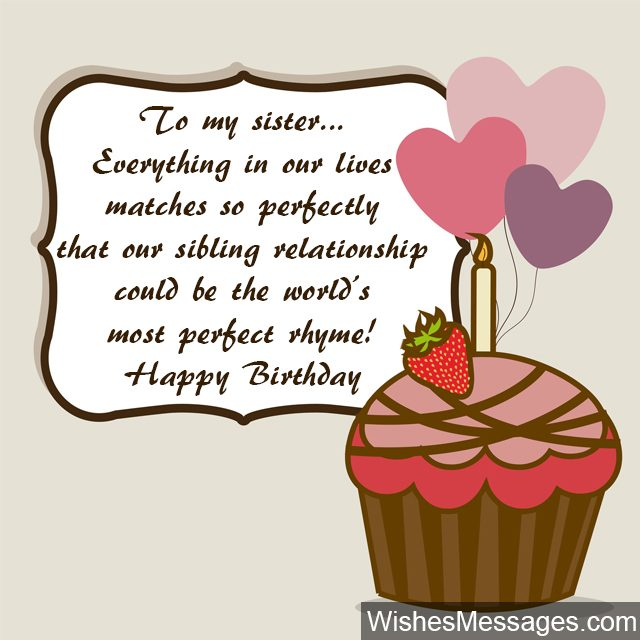 birthday message for sister with picture ; Birthday-cup-cake-with-heart-balloons-wishes-for-sister-640x640
