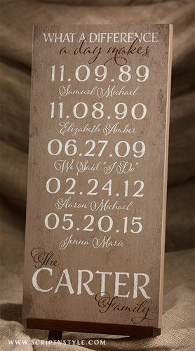 birthday name signs ; 55b50566ed8de74aafd819f00a3eb158--vinyl-signs-personalized-signs