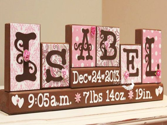 birthday name signs ; e8725484492418da10ac1f9941bd42e0--wooden-name-signs-personalized-wooden-signs