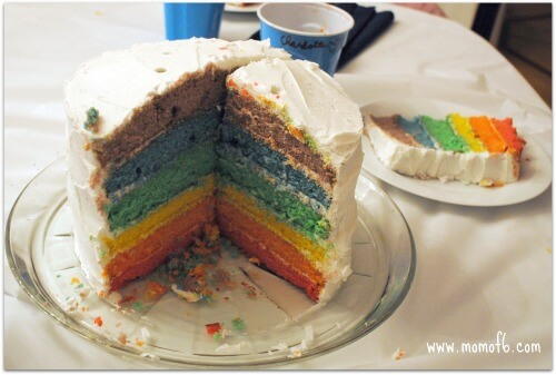 birthday party activities for 6 year olds ; BD-Party-Rainbow-Cake