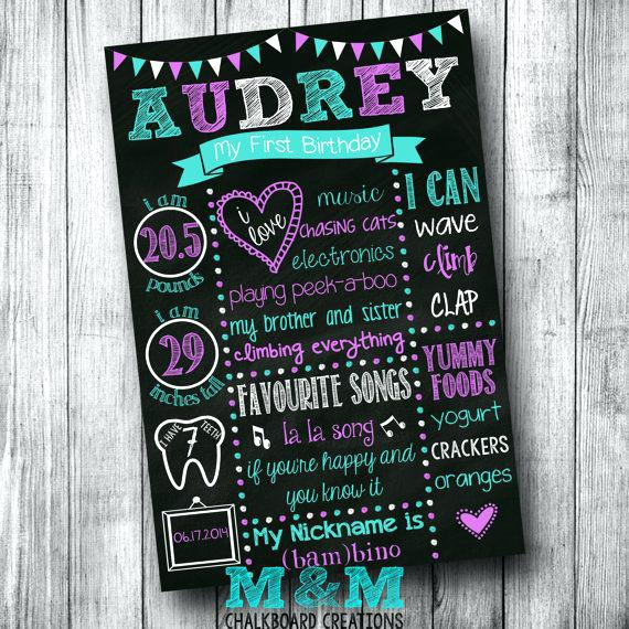 first birthday poster designs ; birthday-poster-board-ideas-chalkboard-poster-board-first-birthday-chalkboard-poster-girl-minimalist-design-pictures