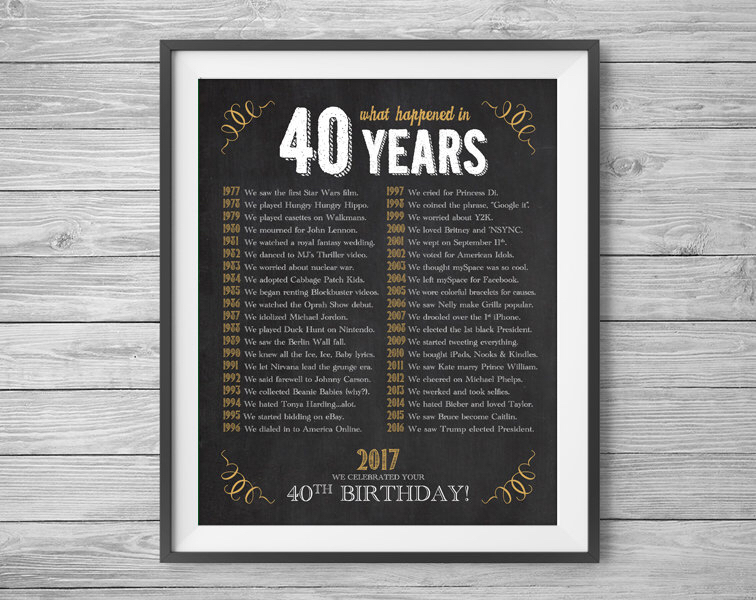 free printable 40th birthday signs ; 72ce31a85a19bf8ebe5e294bf3f9f1c7
