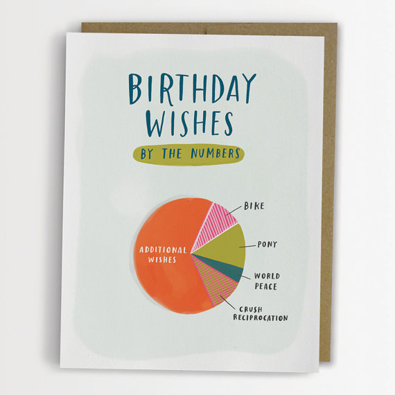 funny birthday card wishes ; 98ab1ccf7bb10984361d85248c080935