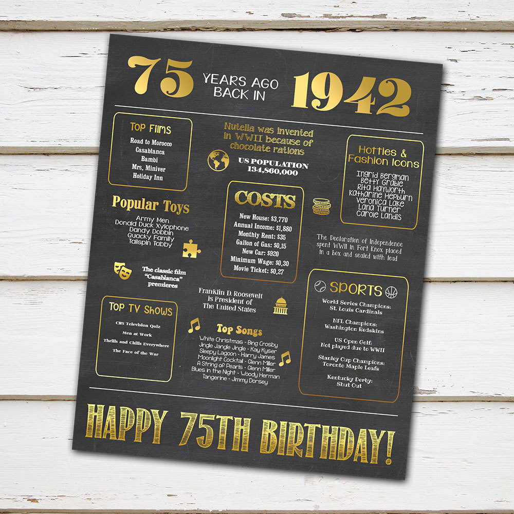 printable birthday poster ; 8902b9983e4b3f83c713052765871919