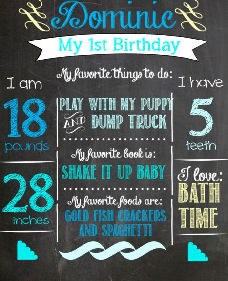 1st birthday chalkboard poster template ; Birthday-printable-sample