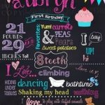 1st birthday chalkboard poster template ; customizable-printable-first-birthday-chalkboard-poster-with-regard-to-birthday-chalkboard-template-150x150