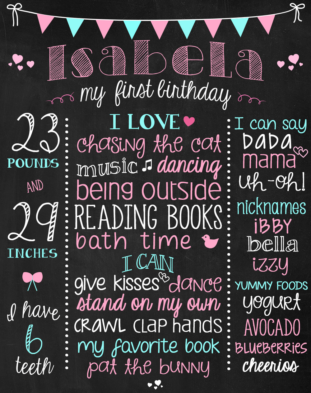 birthday poster board ideas ; 21st_birthday_poster_list_picture_ideas_with_birthday_flowers_0