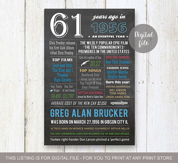 birthday poster ideas ; 61st-birthday-ideas-61st-birthday-poster-for-dad-husband-parents-father-in-law
