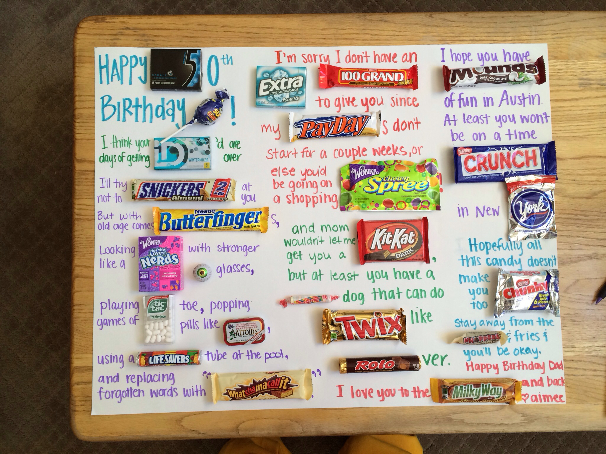 birthday poster ideas for friend ; Best-Friend-50Th-Birthday-Card-to-inspire-you-how-to-create-the-birthday-Card-with-the-best-way-14