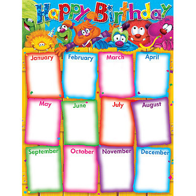 birthday poster images ; t38425lrg_4