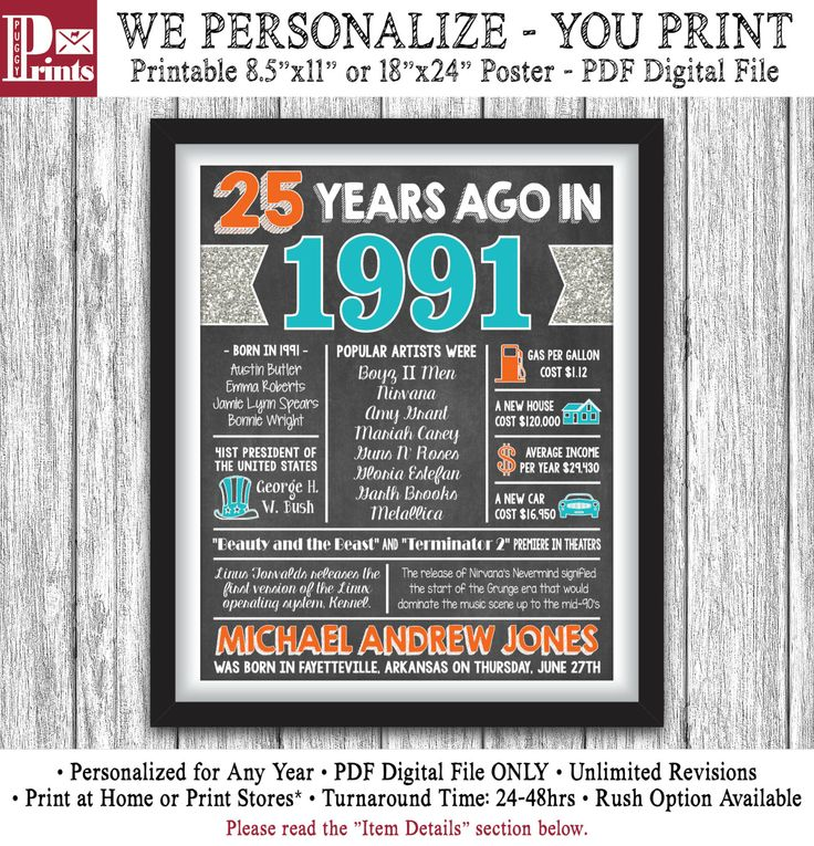 birthday posters with pictures ; cf143f0411aec049ac6f4c0e1d691d70--birthday-posters-chalkboard-poster