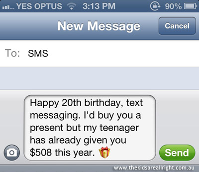 birthday text message images ; SMS