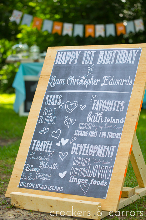 diy birthday chalkboard poster template ; Liams-First-Birthday-Party-3