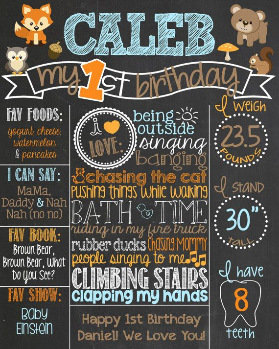 first birthday poster template free ; best-25-chalkboard-poster-ideas-on-pinterest-birthday-chalkboard-poster