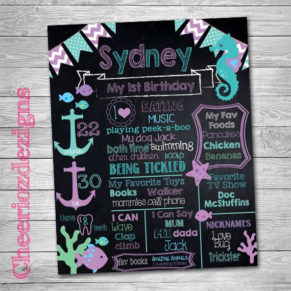 first birthday sign ; 6c8ee296007bbdfb36c4ca9708a9ecb6--st-birthday-signs-st-birthday-chalkboard