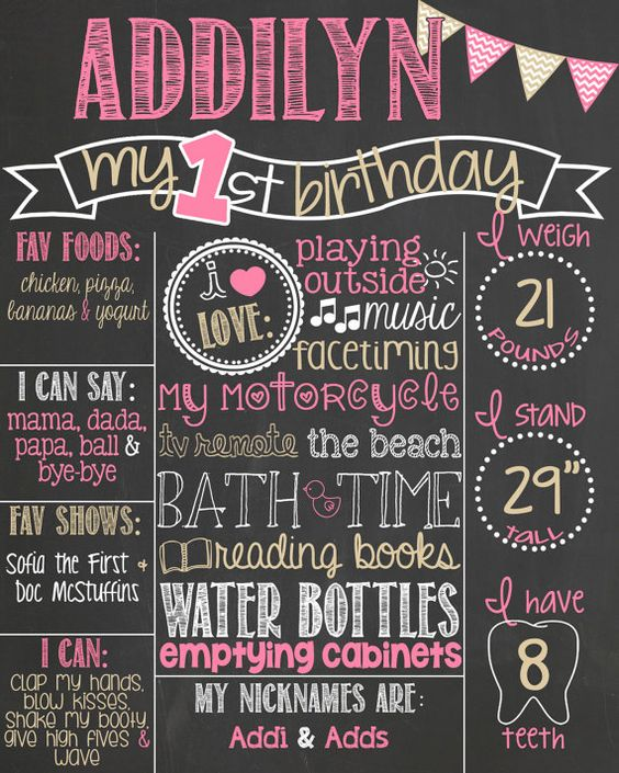 free first birthday chalkboard poster template ; 50741d4ea6becb912b6a41e414d467d5