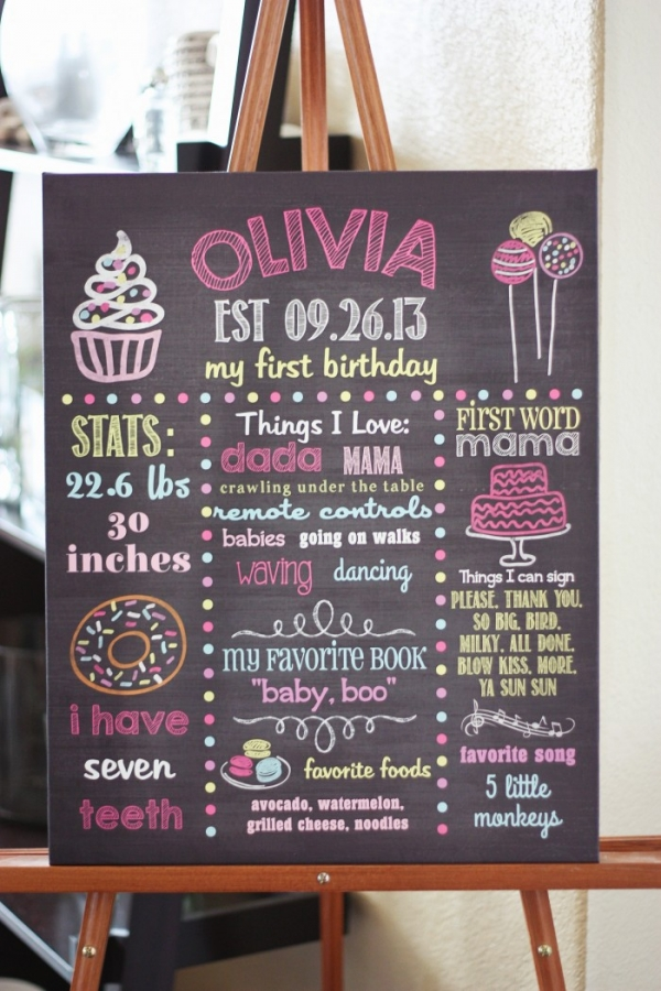free first birthday chalkboard poster template ; First_Birthday_Party_Ideas_05-e1474325572398