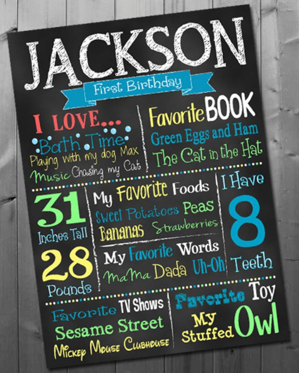 free first birthday chalkboard poster template ; Sign6_600x747
