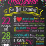 free first birthday chalkboard poster template ; best-chalkboard-poster-first-birthday-products-on-wanelo-1st-birthday-chalkboard-poster-template-150x150