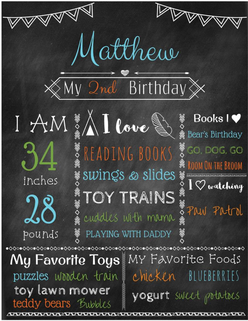 free first birthday chalkboard poster template ; finished-1-791x1024
