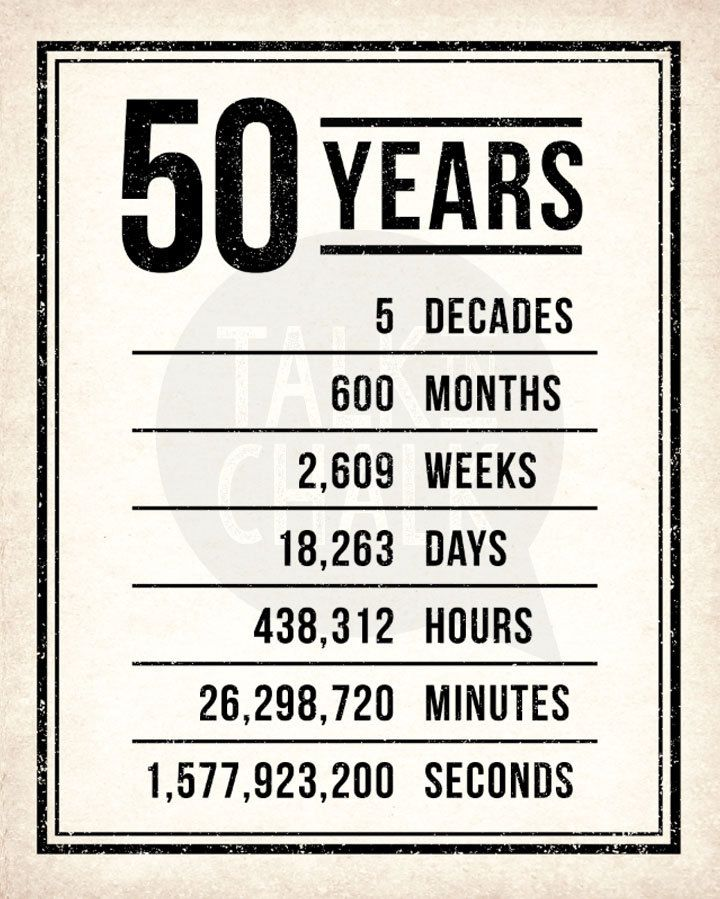 funny 50th birthday signs ; c7af98c8614bc6951d283c7372740ce5