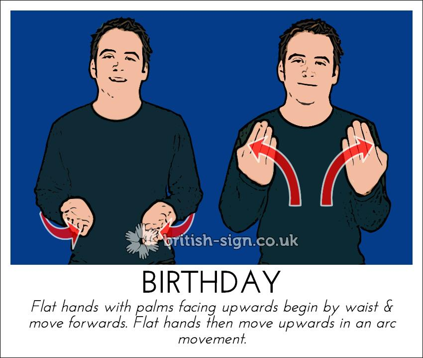 happy birthday in sign language pictures ; 90511ac52f71f8aa0f82ef5e2bb7a443