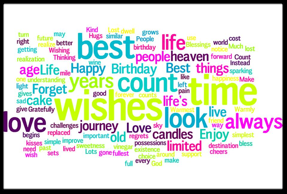 happy birthday tag images ; word-cloud-680706_960_720