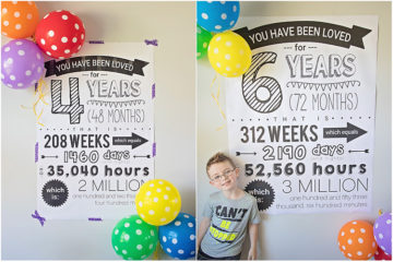 picture posters for birthday ; Birthday-Poster-Who-Arted-00-Feature-Image-360x240