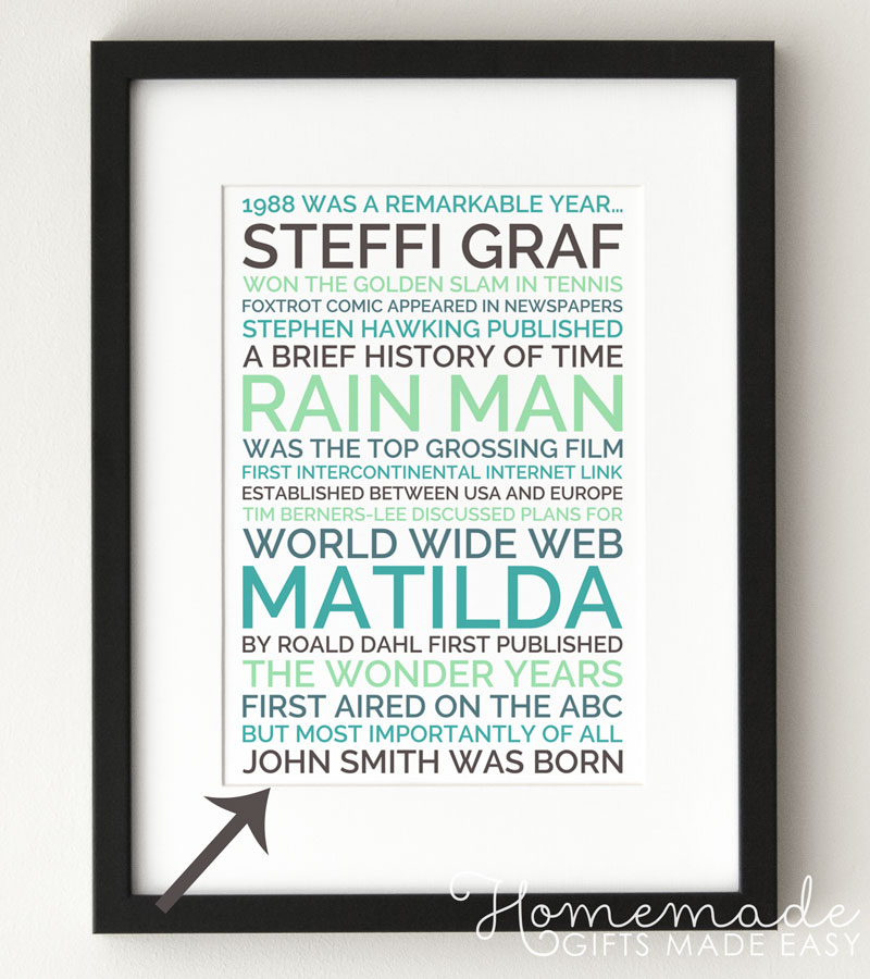 picture posters for birthday ; xpersonalized-poster-30th-birthday-gift-1988-blue-black-800x900