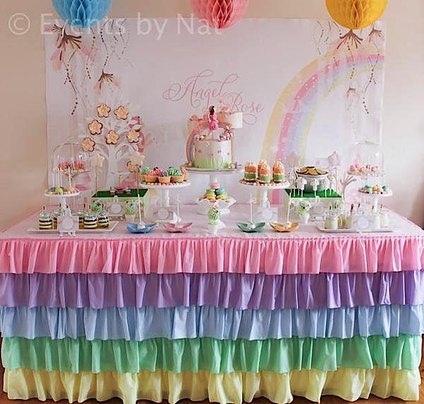 picture themed birthday party ; 178989_450293035007557_1937340032_n_600x571