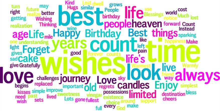 pictures for wishing happy birthday ; How-to-write-birthday-wishes-happy-messages