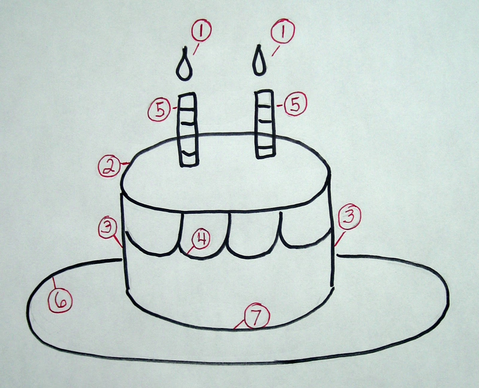 simple drawing of birthday cake ; DSCN1192