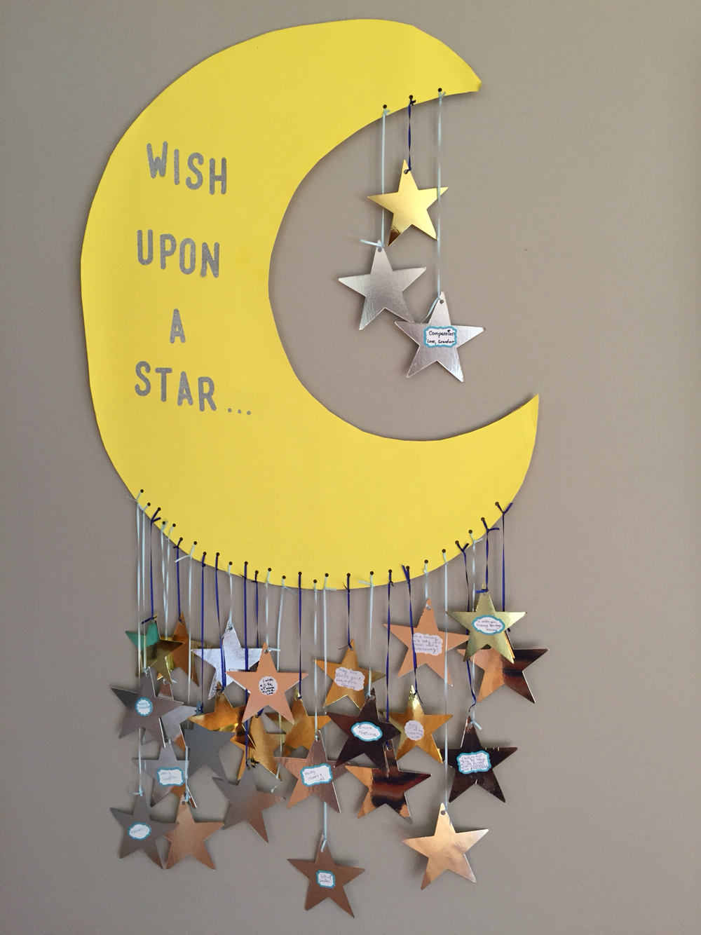 wish upon a star birthday theme ; 42a4ae72d850f17cad5e3c8e6ecac80d