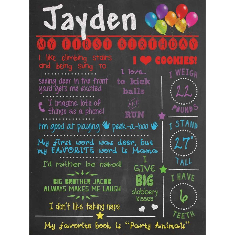 1st birthday chalkboard poster ; all-about-me-1st-birthday-chalkboard-poster
