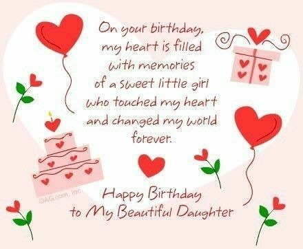 21st birthday card messages for daughter ; 7c588c76f2ef871e11ec357812dcd708