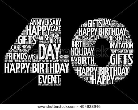 40th birthday background images ; stock-vector-happy-th-birthday-word-cloud-collage-concept-494628946