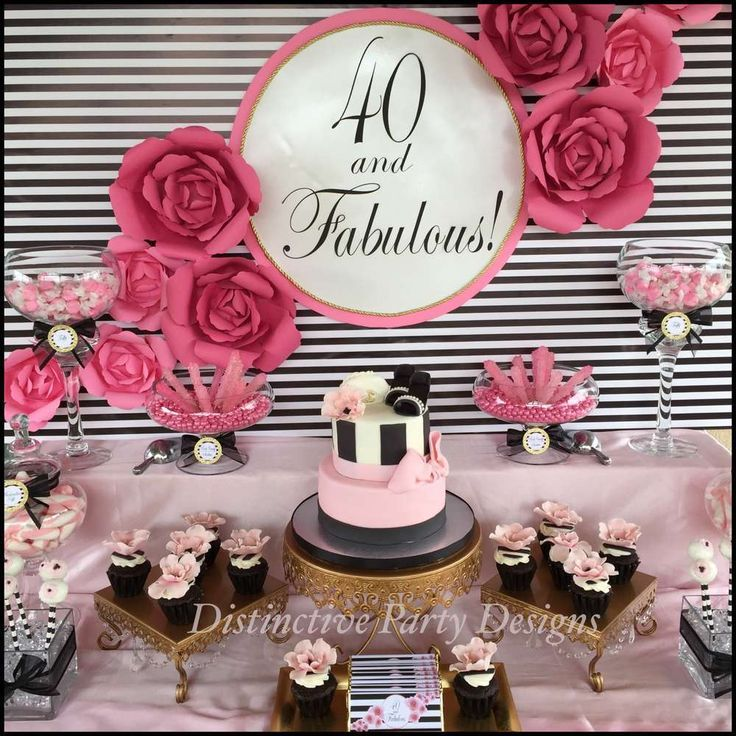 40th birthday color theme ; color-motif-for-40th-birthday-657cb8a951a549338ff431af29ef98ea-fashion-birthday-parties-th-birthday-parties